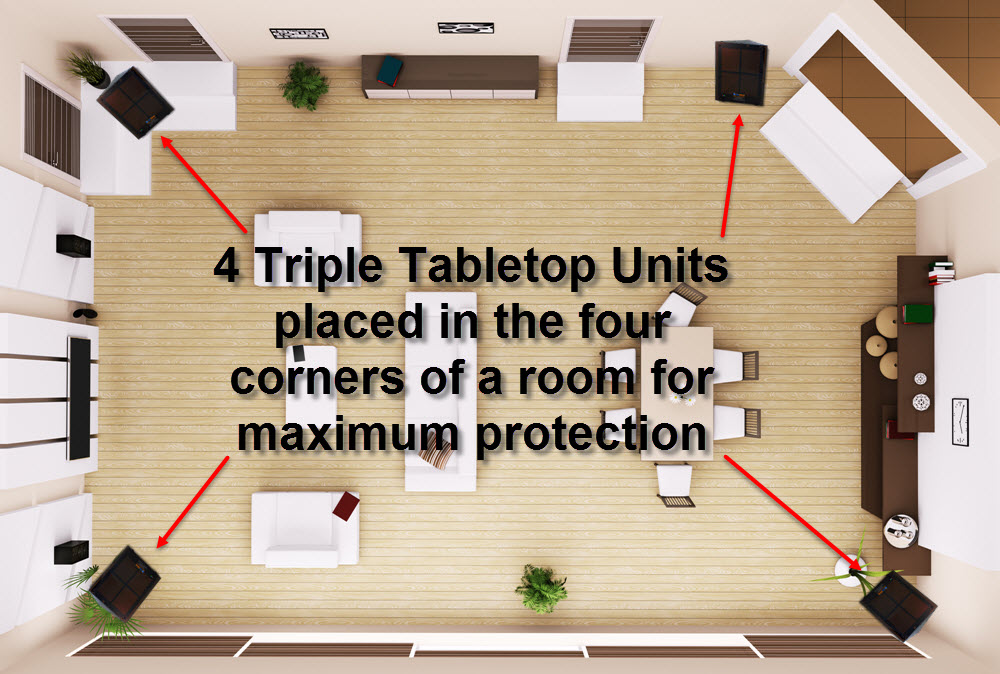 Four Triple Tabletop units protecting a room.